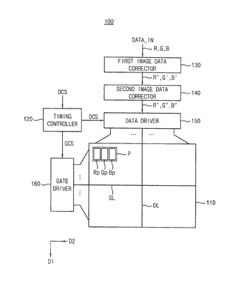 Display apparatus, method of driving the same and vision inspection apparatus for the same