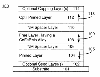Method and system for providing a low moment cofebmo free layer magnetic junction usable in ...