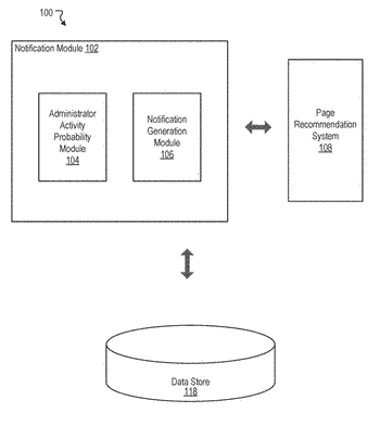 Systems and methods to prompt page administrator action based on machine learning