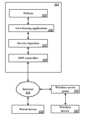 Network authentication of a geo-fenced volume