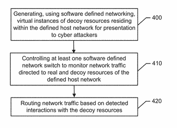 Apparatus and method for implementing network deception