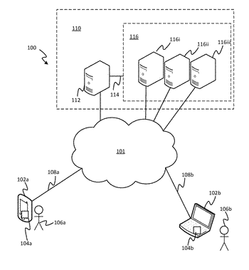 Data transfer in a communication system