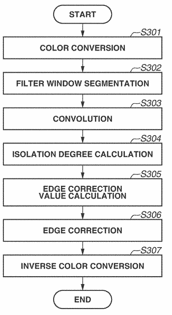 Image processing apparatus and image processing method