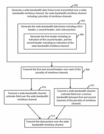 Apparatus, method and system of communicating a wide-bandwidth data frame