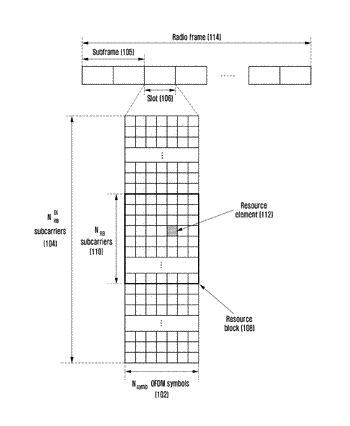 Method and apparatus for transmission and reception of multiple timing transmission schemes in wireless cellular ...