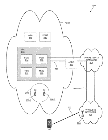Mobile device anchoring and connectivity across multiple mobile network technologies