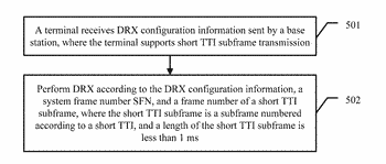 Drx implementation method, drx configuration method, and related device