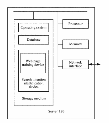 Web page training method and device, and search intention identifying method and device