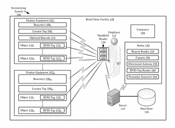 Robotic generation of a marker data mapping for use in inventorying processes