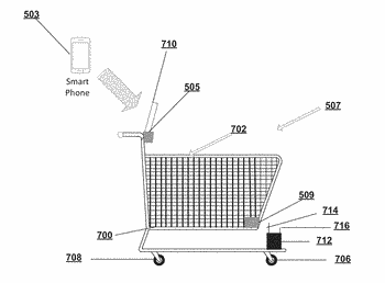 Systems, devices and methods for monitoring objects in a cart