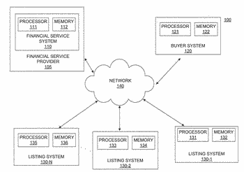 Systems and methods for providing enhanced loan qualification