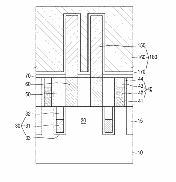 Method of fabricating semiconductor devices