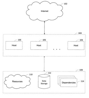 Centralized, scalable, resource monitoring system