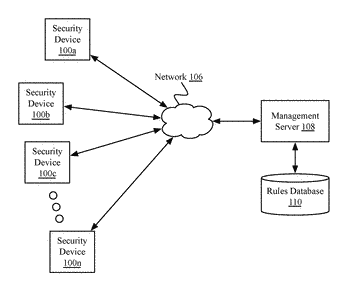 Systems and methods for network security memory reduction via distributed rulesets