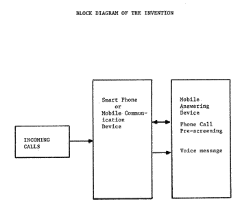 Mobile answering device