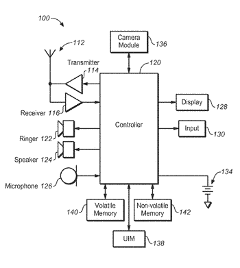 User experience oriented audio signal processing