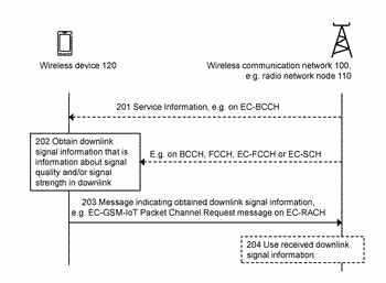 Methods and arrangements for managing information about signal quality and/or signal strength received by ...