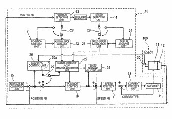 Robot control device having learning control function