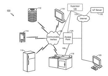 Universal mute for internet of things enabled devices