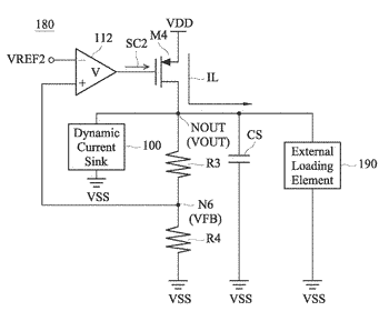 Dynamic current sink for stabilizing low dropout linear regulator