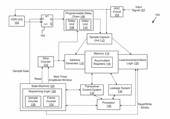 Light-weight on-chip signal monitor with integrated memory management and data collection