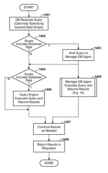 Querying in-flight streamed data from a relational database