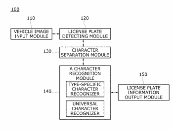 System and method for recognizing vehicle license plate information