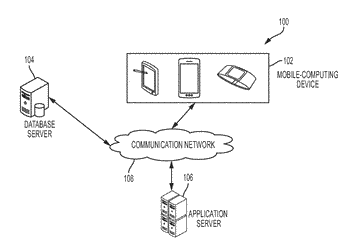 Method and system for predicting behavioral characteristics of customers in physical stores