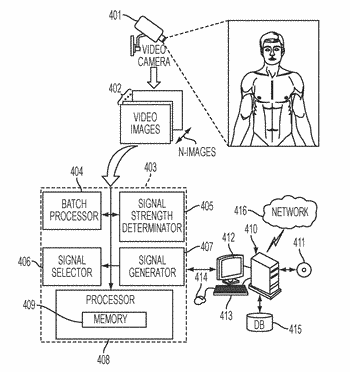 System and method for extracting a periodic signal from video