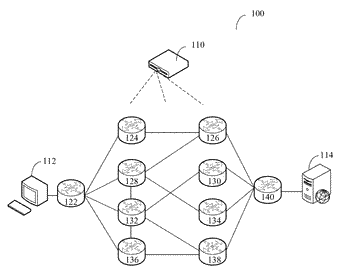 Transmission path optimization method and software-defined networking controller using the method