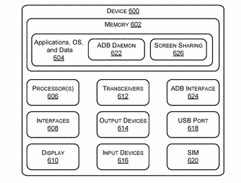 Remote access of cellular communication devices for software development and testing