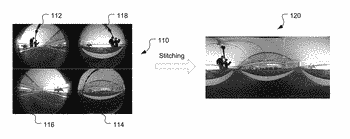 Method and apparatus of video compression for pre-stitched panoramic contents