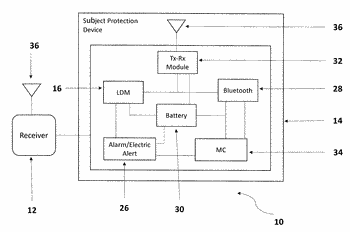 Method and system of pairing a receiving device to an external communications interface to create ...