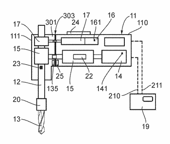 Method of drilling comprising a measurement of a drag value or drag values and corresponding ...