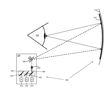 Systems, devices, and methods for astigmatism compensation in a wearable heads-up display