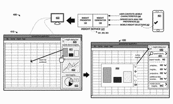 Dynamic insight objects for user application data