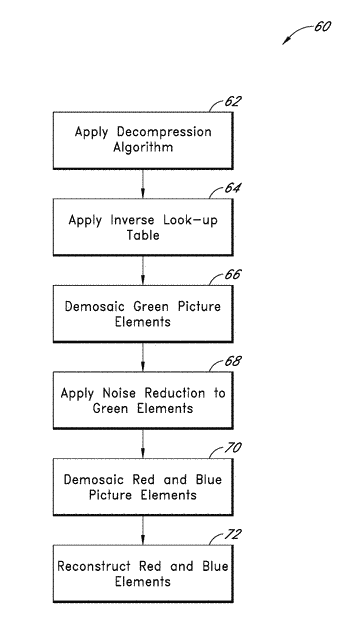 Video capture devices and methods