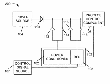 Methods and apparatus to prevent a false trigger of a shutdown function of a process ...