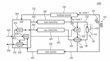 Transceiver and method for reducing a self-interference of a transceiver