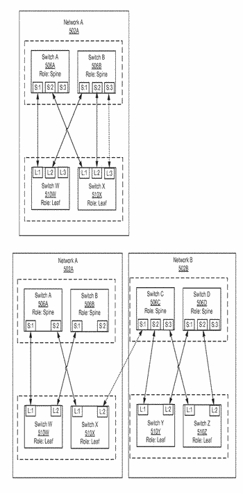 Method and system for network topology enforcement