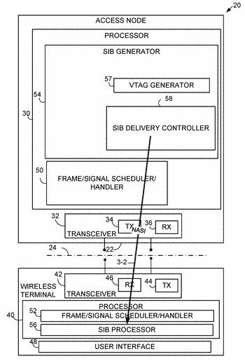 Wireless telecommunications methods and apparatus comprising change of delivery mode for system information