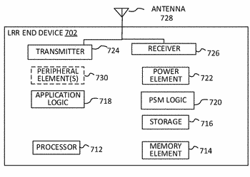 System and method to facilitate power management in a long range radio network environment
