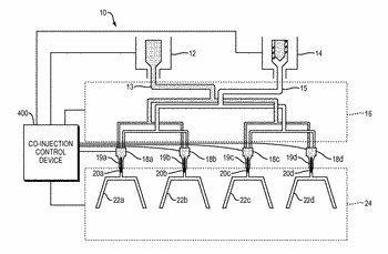 Individual cavity flow control methods and systems for co-injection molding