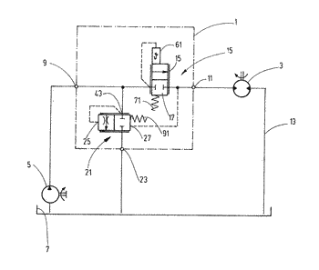 Valve device for controlling a fluid flow and flow control valve