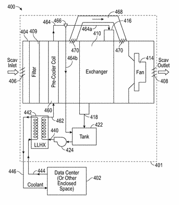 Using liquid to air membrane energy exchanger for liquid cooling