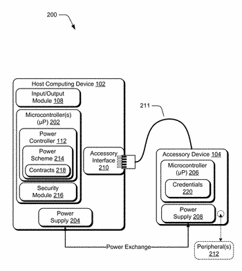 Power management contracts for accessory devices