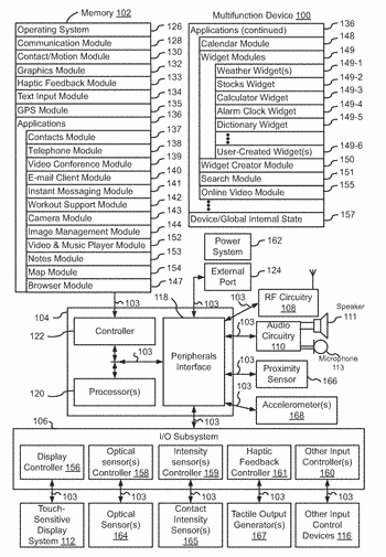 User interfaces for browsing content from multiple content applications on an electronic device
