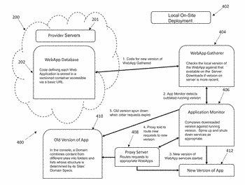 Content driven automated upgrade of running web applications in on-premise environments