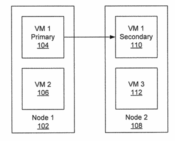 Agile vm load balancing through micro-checkpointing and multi-architecture emulation