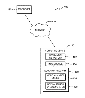 Smart emulator for wearable devices